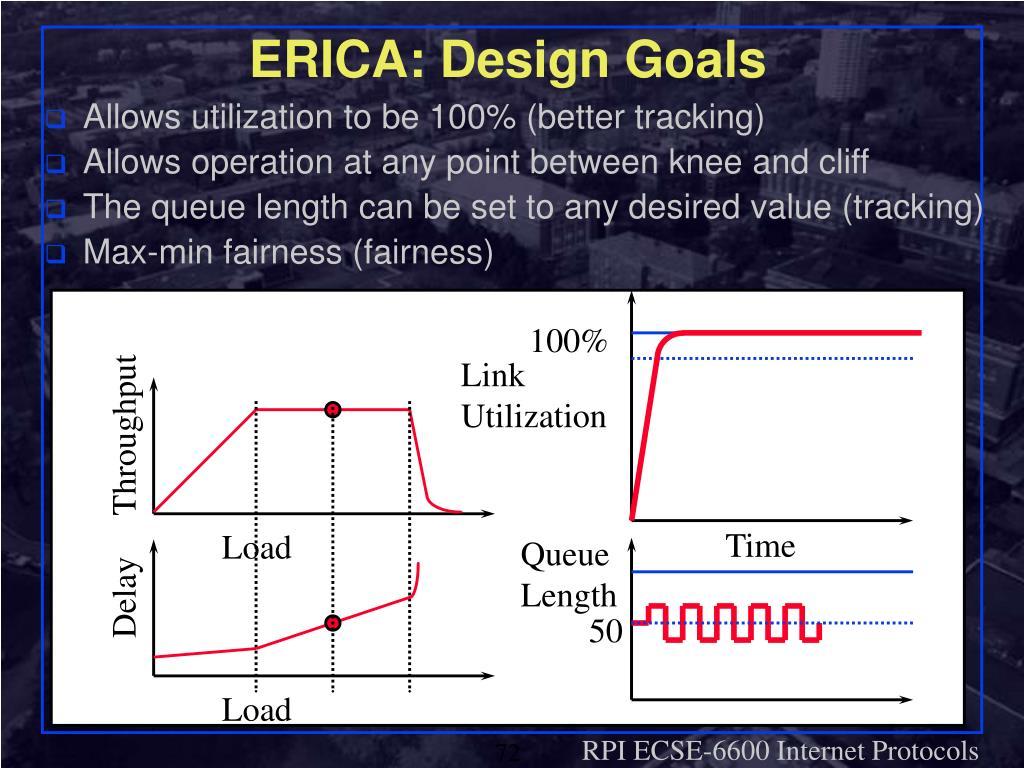 ERICA: Design Goals
