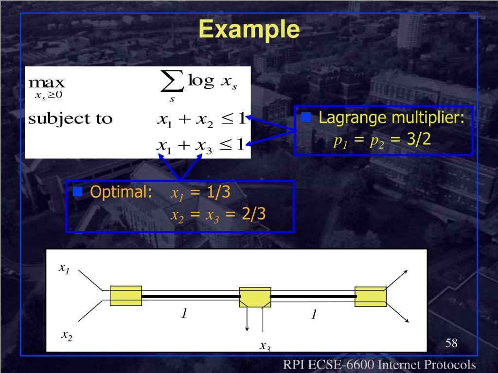 Lagrange multiplier:
