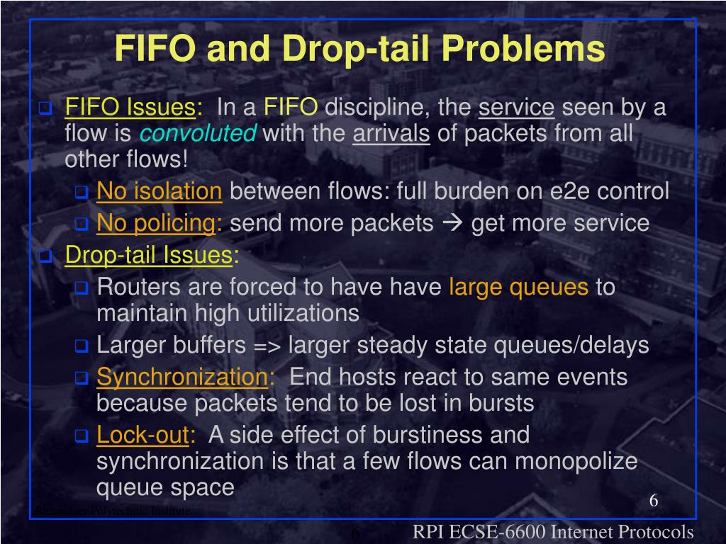 FIFO and Drop-tail Problems