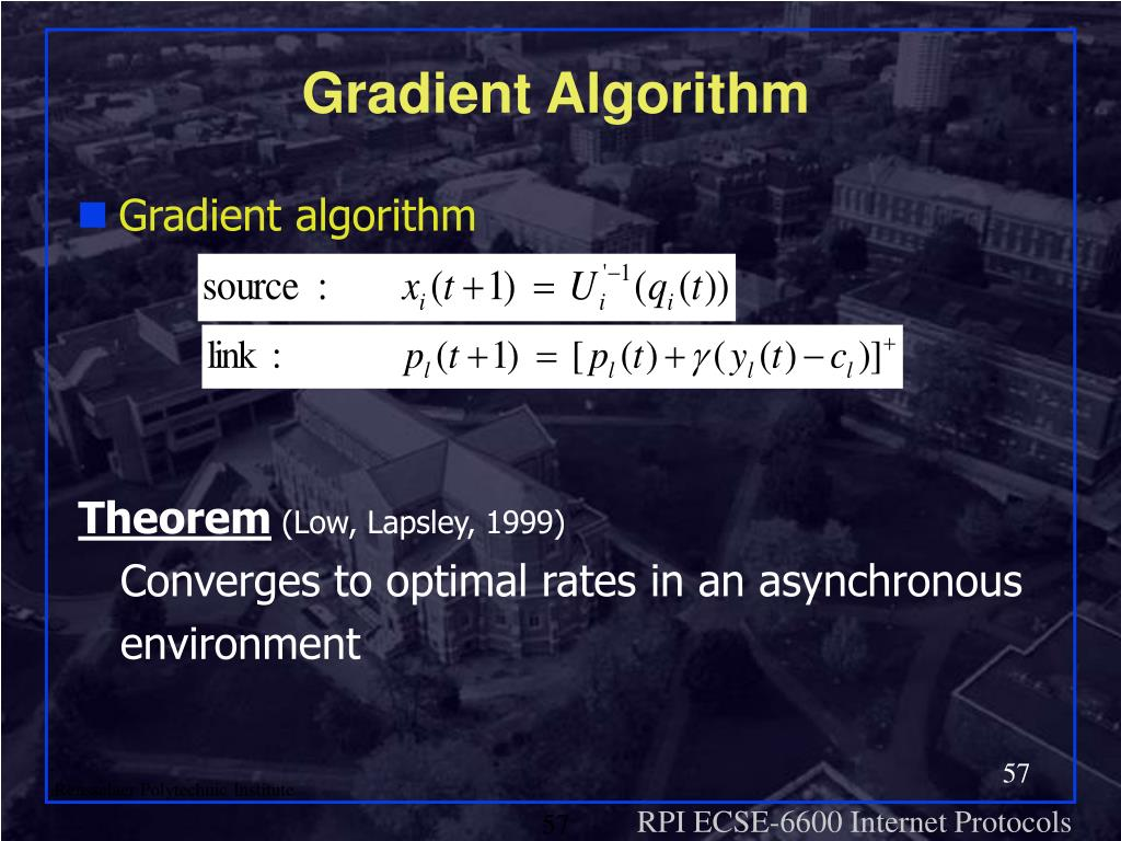 Gradient Algorithm