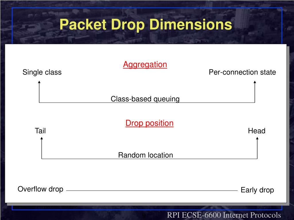 Packet Drop Dimensions