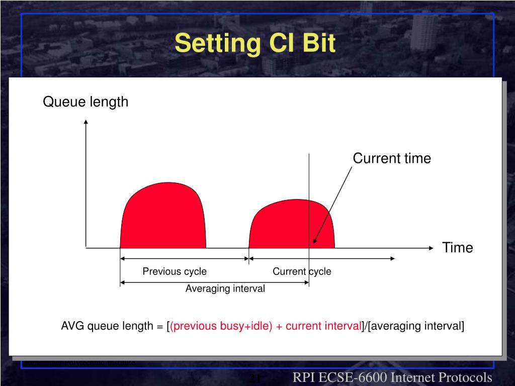 Setting CI Bit