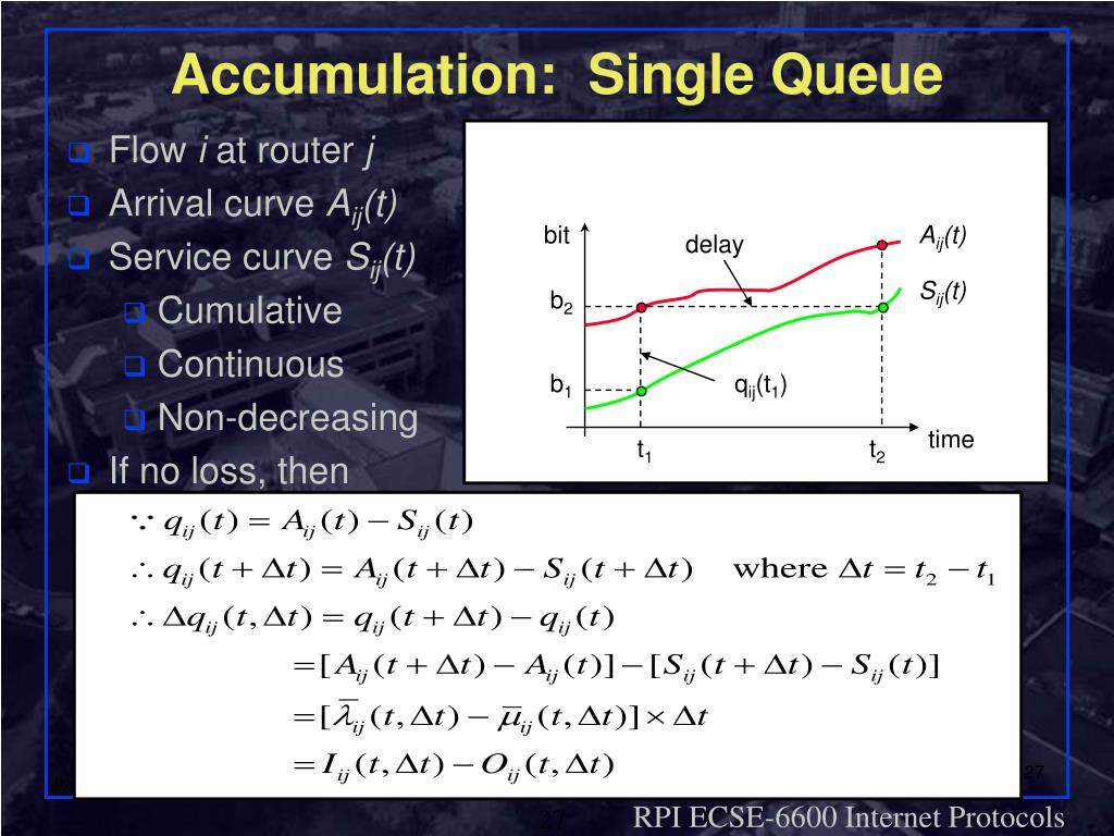 Accumulation:  Single Queue