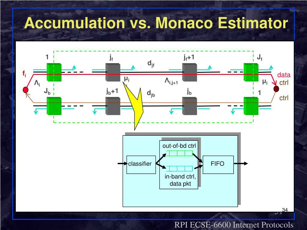 Accumulation vs. Monaco Estimator
