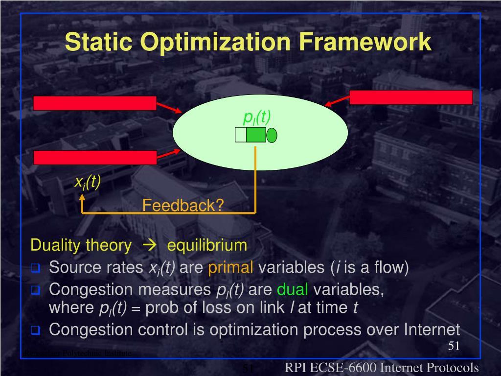 Static Optimization Framework