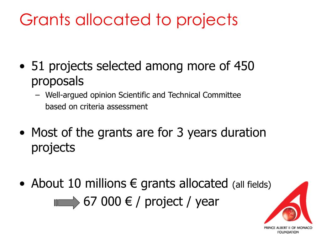 Grants allocated to projects