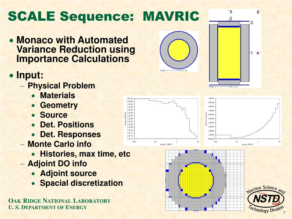SCALE Sequence:  MAVRIC