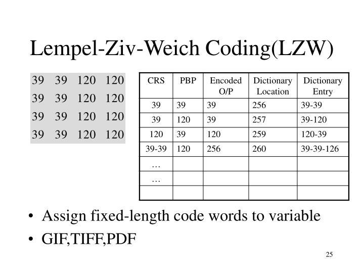 Lempel-Ziv-Weich Coding(LZW)
