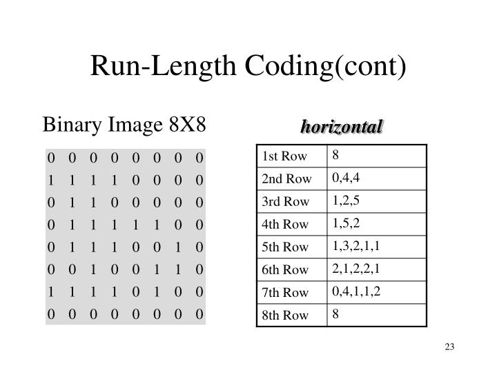 Run-Length Coding(cont)