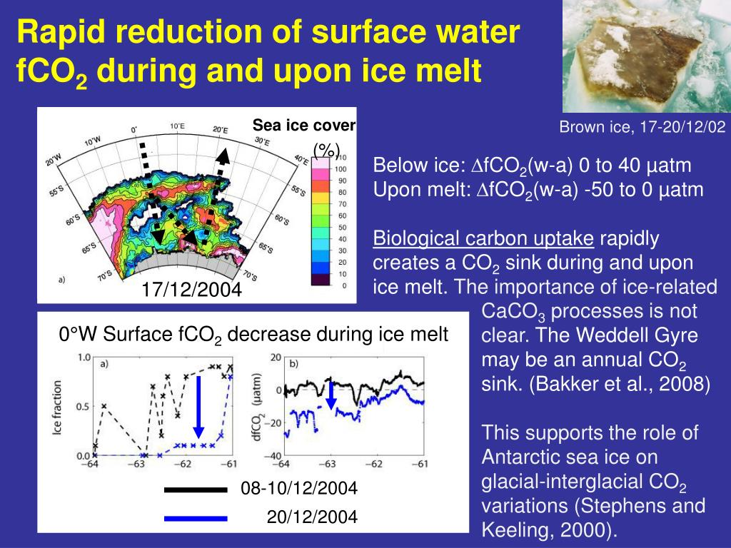 Rapid reduction of surface water