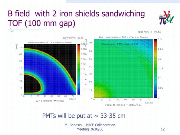 B field  with 2 iron shields sandwiching