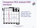 comparison mca analysis paw reanalysis