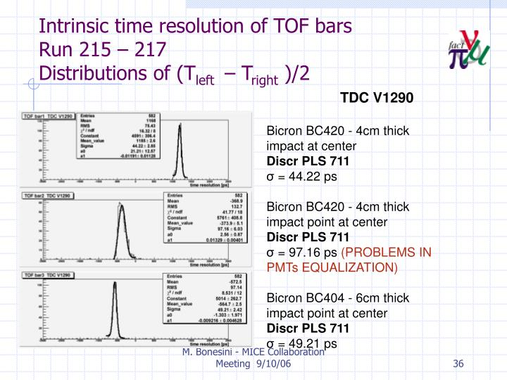 Intrinsic time resolution of TOF bars