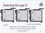 scanning the gap ii