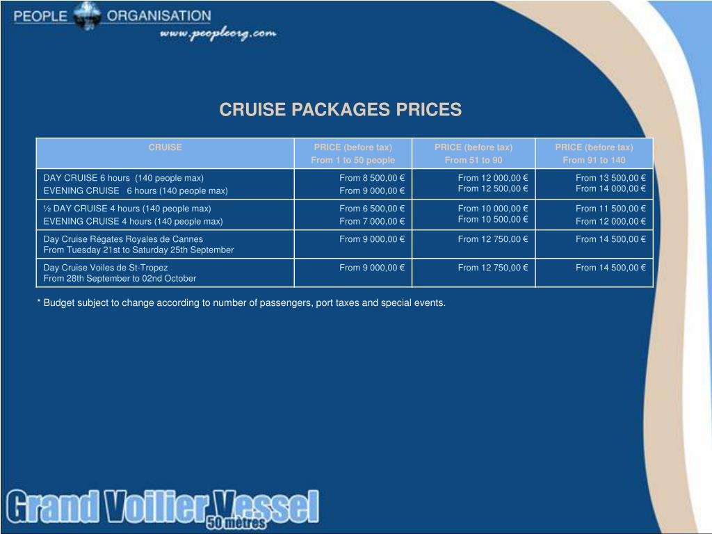 CRUISE PACKAGES PRICES