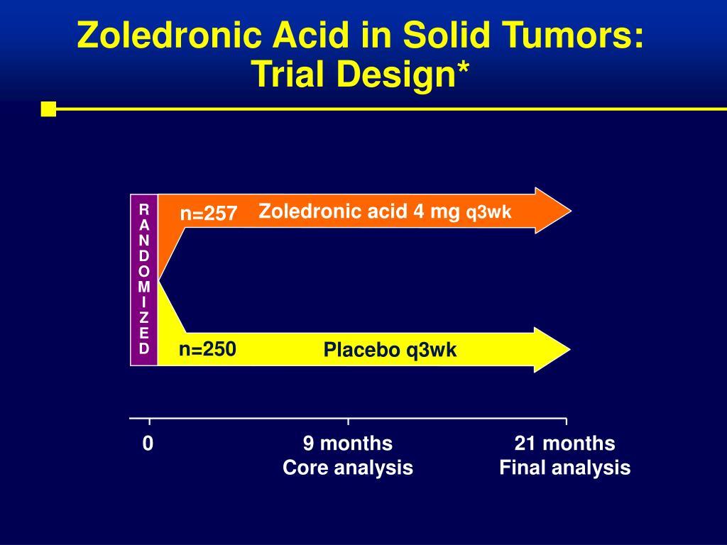 Zoledronic Acid in Solid Tumors: