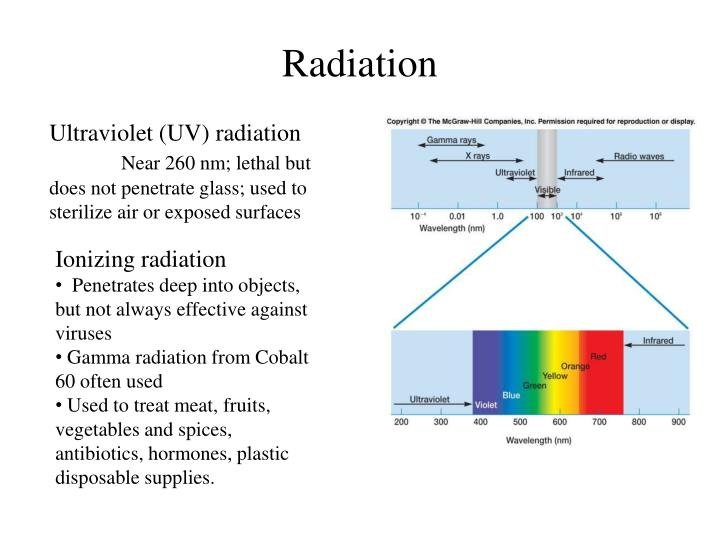 Ultraviolet (UV) radiation
