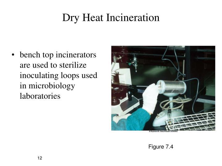 Dry Heat Incineration