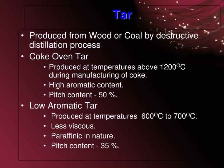 Produced from Wood or Coal by destructive distillation process