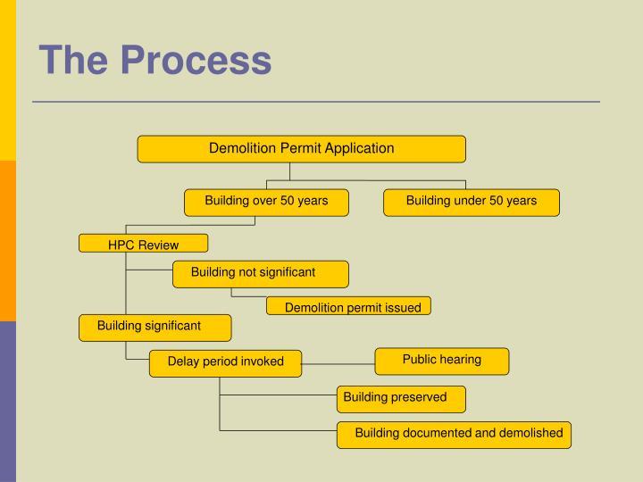 Demolition Permit Application