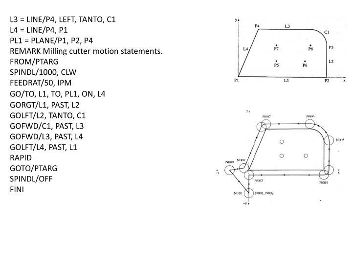 L3 = LINE/P4, LEFT, TANTO, C1