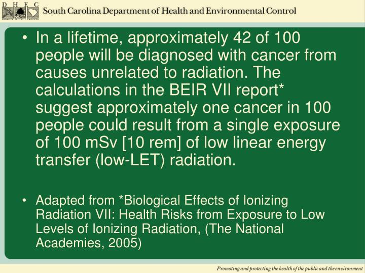 In a lifetime, approximately 42 of 100 people will be diagnosed with cancer from causes unrelated to radiation. The calculations in the BEIR VII report* suggest approximately one cancer in 100 people could result from a single exposure of 100