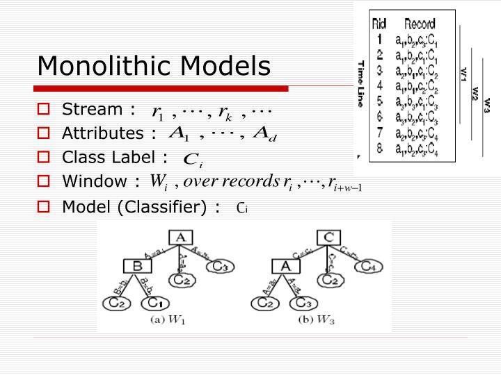 Monolithic Models