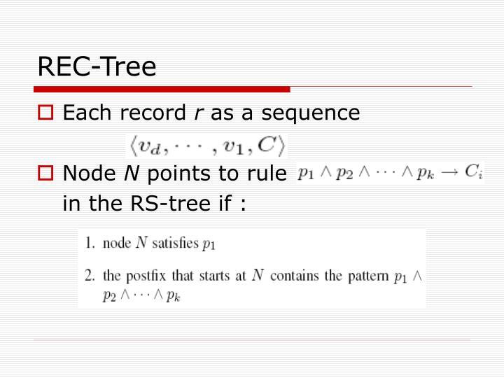 REC-Tree
