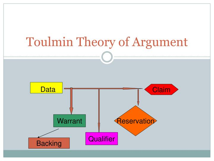 toulmin argument on the environment Essay instructions: toulmin model argument about the environment instructions will write a 1200-word (45-page) essay using the toulmin model argument in response to of the following.