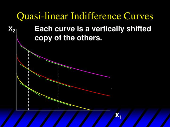 Quasi-linear Indifference Curves