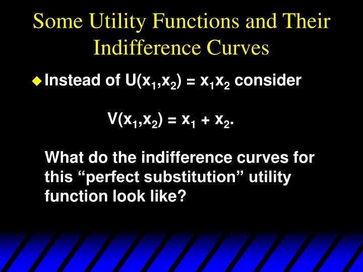 Some Utility Functions and Their Indifference Curves
