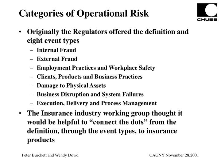 Categories of Operational Risk
