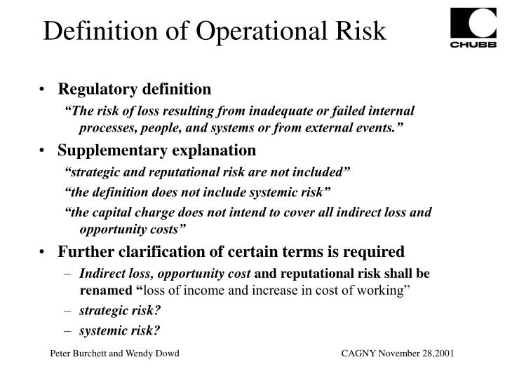 Definition of Operational Risk