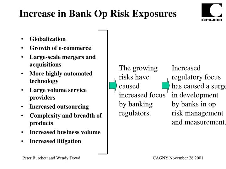 Increase in Bank Op Risk Exposures