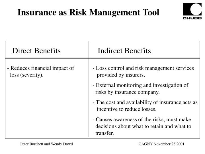 Insurance as Risk Management Tool