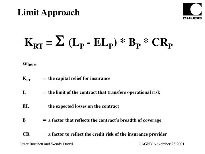 Limit Approach