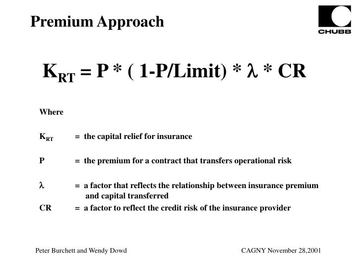 Premium Approach