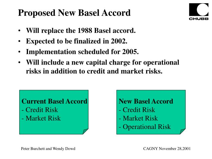 Proposed New Basel Accord