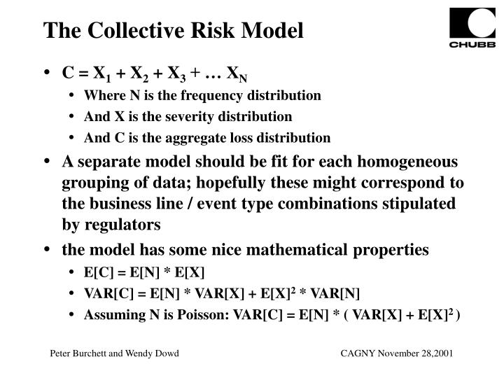The Collective Risk Model
