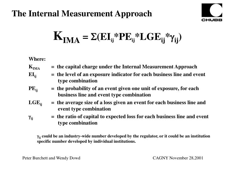 The Internal Measurement Approach
