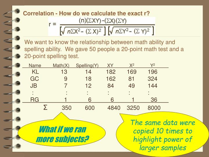 Correlation - How do we calculate the exact r?