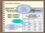 correlation matrices3