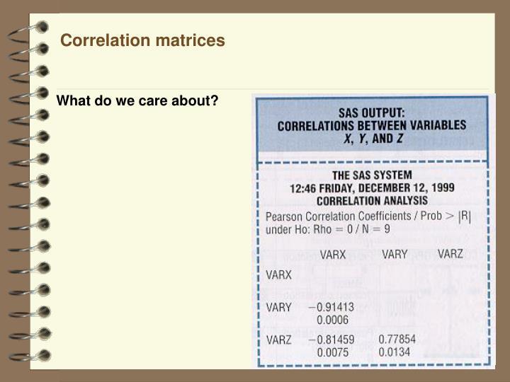 Correlation matrices