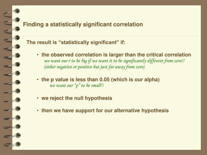 Finding a statistically significant correlation