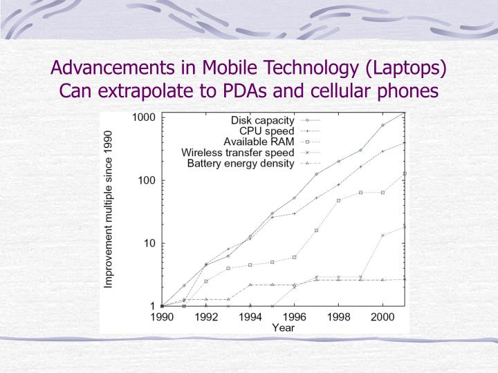Advancements in Mobile Technology (Laptops)