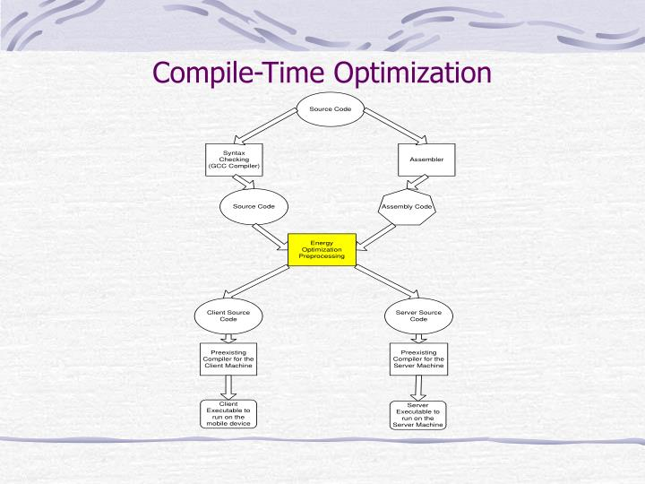 Compile-Time Optimization