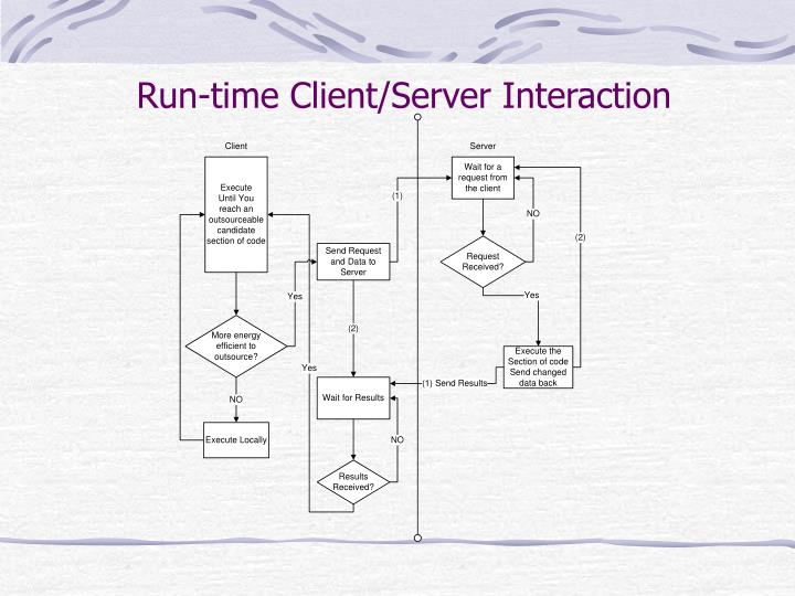 Run-time Client/Server Interaction