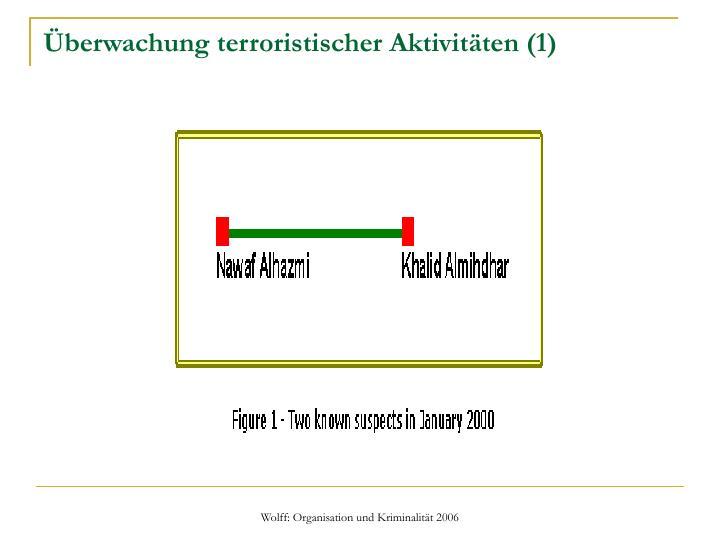 Überwachung terroristischer Aktivitäten (1)