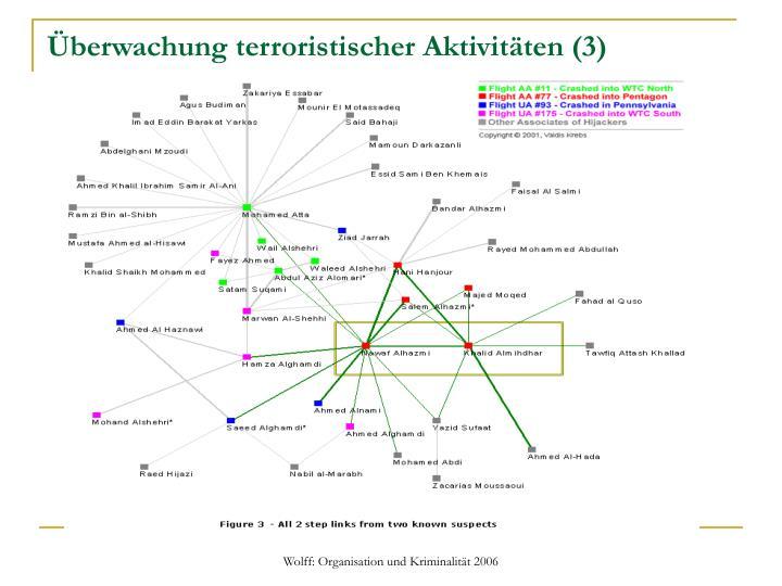 Überwachung terroristischer Aktivitäten (3)