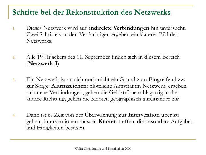 Schritte bei der Rekonstruktion des Netzwerks